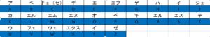 インドネシア語 アルファベット 読み方 ヤルねしあん!
