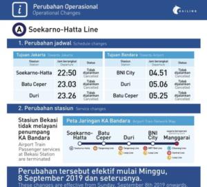 ジャカルタ 空港鉄道