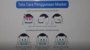 コロナウィルス ジャカルタ インドネシア